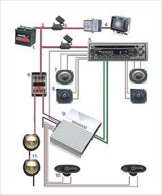 Incredible Wiring Diagram Car Radio Wiring Diagram Car Audio Installation Wiring Cloud Hisonuggs Outletorg