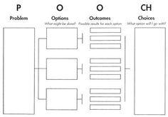P (problem) O (options) O (outcomes) CH (choices) graphic organizer