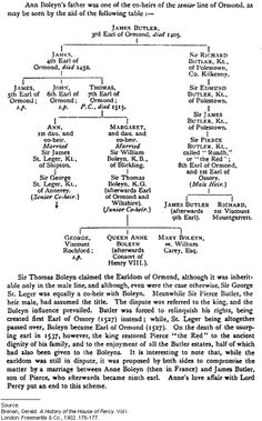 -Kingston's Letter to Cromwell on Anne and George Boleyn, 16 May 1536 This is an interesting pre-history that alludes to a riff in Ormond that extended to the Butler's on occasion in the century. History Of England, Tudor History, British History, Pre History, Mary Boleyn, Anne Boleyn, Dinastia Tudor, Tudor Monarchs, Royal Family Trees