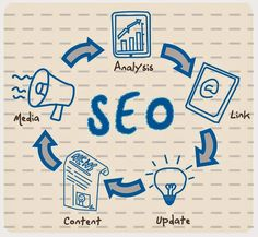 12 نصيحة لرفع ترتيب موقعك في محركات البحث – #seo  http://smart-marketing-ways.blogspot.com/2014/05/12-advices-to-make-perfect-SEO.html