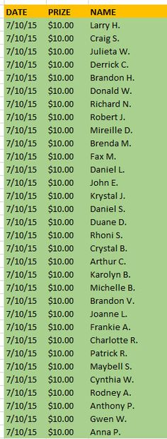 We had 90 Keno winners this past weekend - a new record!  Here are some of the names.  winloot.com