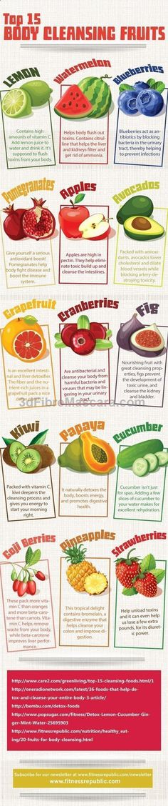 See more here ► www.youtube.com/... Tags: simple weight loss tips, tips for teens to lose weight, easy tip to lose weight - 15 Body Cleansing Fruits : Fruit fasts or cleanses are said to allow your digestive system to detoxify, get rid of toxins and wastes, and help you to naturally restore harmony and balance to your entire body. In this infographic found on Pinterest, we are introduced to what are said to be the Top 15 Body […] #exercise #diet #workout #fitness #health #diet #dieting...