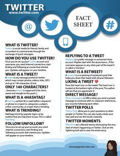 Updated: Twitter Information Sheet #twitter #informationsheet #factsheet #printable #socialmedia