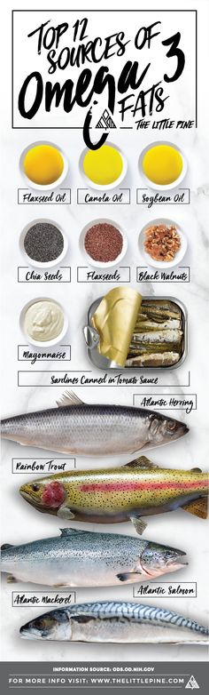 For when you want to remember which fats are the heart-healthy ones.   20 Cheat Sheets For When You're Trying To Eat A Little Healthier - BuzzFeed News