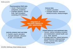 Four Keys to Understanding Big Data in HealthCare - The migration away from paper records in healthcare is a timely example of increases in data production.  While the paper-to-digital transition is important, the road to attaining meaningful results from the records is fraught with technological challenges in both the capture (EHR, record storage) and analysis (data mining, business intelligence) of the data.