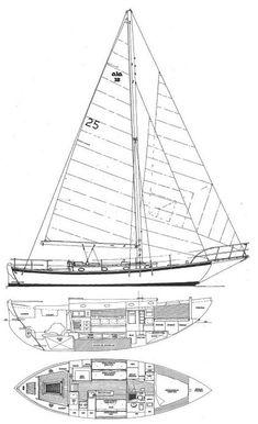 ALAJUELA 38    Hull Type:Long keel w/trans. hung rudderRig Type:Cutter LOA:38.00' / 11.58mLWL:32.58' / 9.93m Beam:11.50' / 3.51mListed SA:838 ft2 / 77.85 m2 Draft (max.)5.60' / 1.71mDraft (min.) Disp.27000 lbs./ 12247 kgs.Ballast:10000 lbs. / 4536 kgs. SA/Disp.:14.96Bal./Disp.:37.04%Disp./Len.:348.55 Designer:Colin Archer/William Atkin Builder:Alajuela Yacht Corp. (USA) Construct.:FGBal. type:Lead First Built:1977Last Built:1985# Built:72