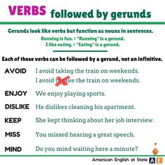 Verbs followed by gerunds #learnenglish