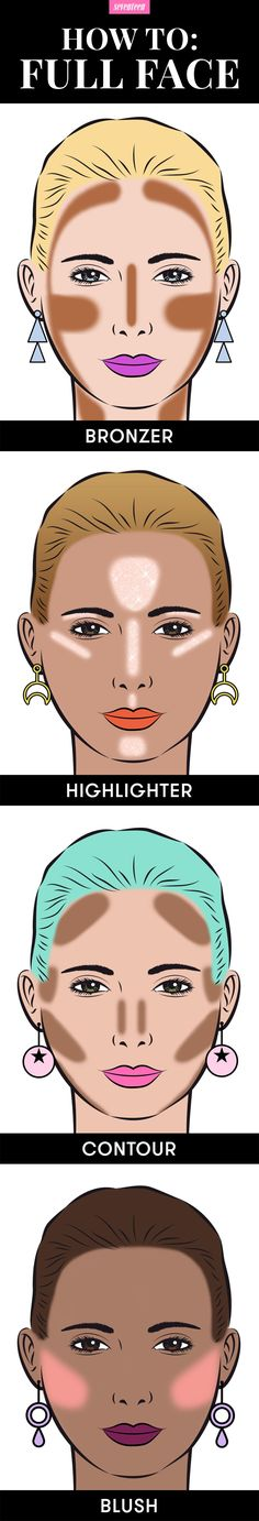 How to Contour Your Face Like Kylie Jenner Even If You've Never Contoured in Your Life  - Seventeen.com