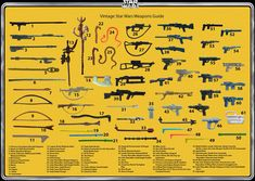 Weapons Description for the original Star Wars Action Figures.