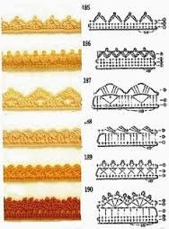 Pattern diagram for pretty crochet edging. Neat idea for dish-cloths, tea-towels, coasters and + Crochet Free Edging Patterns You Should KnowCrochet Beautiful Boarderscould Be PutAdd Borders to your blankets and afghans!Crochet Symbols a Crochet Boarders, Crochet Edging Patterns, Crochet Lace Edging, Crochet Diagram, Crochet Chart, Crochet Trim, Diy Crochet, Crochet Designs, Crochet Ideas