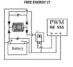 ezgo golf cart wiring diagram