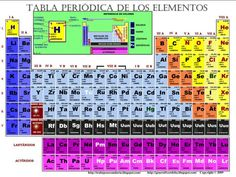 The 16 best tabla periodica dinamica images on pinterest tabla periodica dinamicatabla periodica tabla periodica completa tabla periodica elementos tabla urtaz Images
