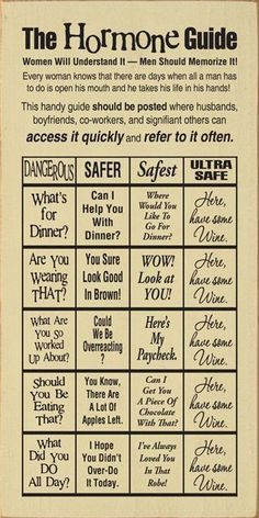 A handy survival guide for men...