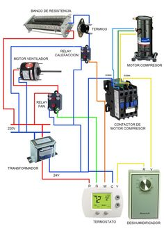 three phase contactor wiring diagram wiring diagrams best three phase contactor wiring diagram electrical info pics non stop motor starter vs contactor electric technology