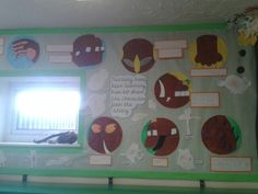 Another view of our gruffalo display Gruffalo Activities, The Gruffalo, Display Boards, Eyfs, Hedgehog, Creativity, Nursery, Learning, School