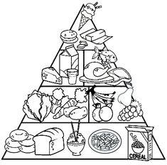 alimentos - Cerca amb Google