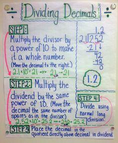 Dividing Decimals Anchor Chart on Appletastic: Blossoming in Fifth Grade