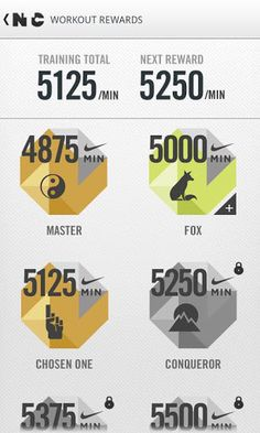 Nike Training Club - Android Apps on Google Play