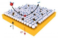 Solar panels need sun. Wind turbines need wind. Society needs ways to store and dispense alternative energy. Fuel cells could do this. But their chemical reactions are not fully understood. Researchers have studied a high-efficiency solid-oxide fuel cell. They took atomic-scale 'snapshots' of the conversion process using a synchrotron.