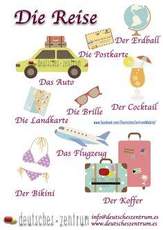 Reise Deutsch Wortschatz Grammatik Alemán German DAF Vocabulario