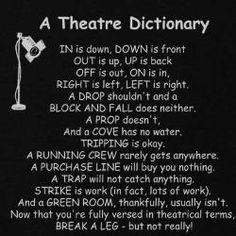 theatre language
