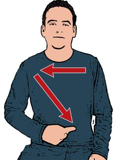 China/Chinese - Extended index finger of primary hand starts by secondary shoulder and moves across top of chest then diagonally down.