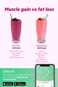 Healthy smoothie recipes for weight loss With Lifesum, tracking your healthy habits (and the not so healthy ones) becomes a breeze. We& help you pick the right food, and eat the right portion sizes, to reach your personal health goals. Healthy Smoothies, Healthy Drinks, Healthy Tips, Healthy Snacks, Healthy Eating, Healthy Recipes, Healthy Habits, Free Recipes, Veggie Snacks