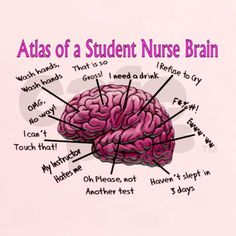I have this crazy feeling this is gonna be during clinicals lol