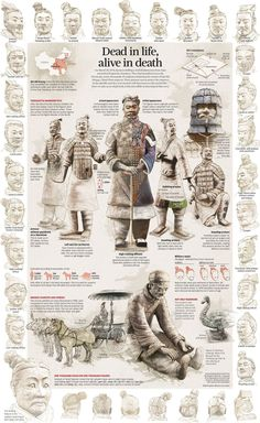 On March 29, 1974, farmers drilling a well 25 kilometres from Xian unearthed fragments of pottery. They had stumbled across the Terracotta Army, thousands of sculptures depicting the armies of Qin Shi Huang, China's first emperor. Their purpose was to protect the emperorinthe afterlife and they were buried with him between 210 and 209BC. This is anin-depth look at this incredible archaeological discovery.