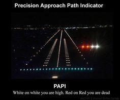 Precision Approach Path Indicator (P.A.P.I)