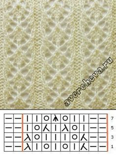 Pretty lace knitting pattern Nr 719 a.k.a. Diamond Rib. Try combining a single repeat with points on the side to make an edging. Looks a similar to the Kendal edging and insertion ~~  http://blog.trud.ru/users/3719379/post359562433/