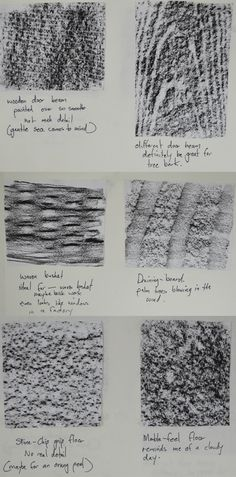 The technique of Frottage was invented by Max Ernst in 1925 and involves placing paper over a rough surface such as grained wood and rubbing with a crayon or pencil. In this exercise I experimented… Max Ernst, Art Curriculum, Middle School Art, Art Programs, Mark Making, Easy Drawings, Pencil Drawings, Texture Art, Drawing Techniques