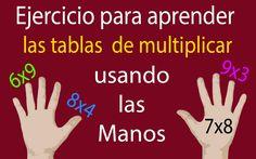 Método para aprender las tablas de multiplicar muy fácil