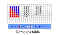 hu index tablak Speech Therapy, Periodic Table, Education, Speech Pathology, Periodic Table Chart, Speech Language Therapy, Speech Language Pathology, Teaching, Onderwijs