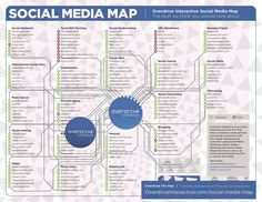 Social Media Map: conceptual view of social media and ultimate resource of tools available to brands Social Media Analytics, Social Media Digital Marketing, Digital Marketing Trends, Social Media Tips, Social Networks, Online Marketing, Internet Marketing, Social Media Landscape, Web Design