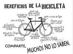 La Gallina Pintadita: Operación rescate: mi bici