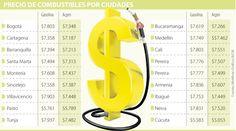Los precios de los combustibles no varían desde mayo de este año Mayo, Landline Phone, Pereira, Bucaramanga
