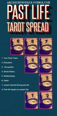 Tarot Card Spreads, Tarot Astrology, Past Life Astrology, Wiccan Spells, Witchcraft, Real Spells, Oracle Tarot, Oracle Deck, Tarot Learning