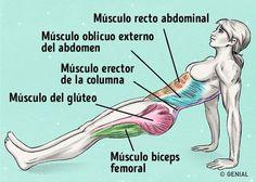 Sólo un ejercicio para quemar grasa y mejorar postura.