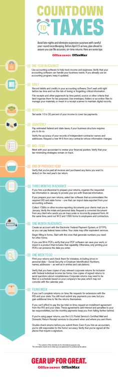 Build a strong resume you better work Pinterest - how to build a strong resume