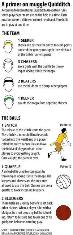 Muggle Quidditch Rules!!!  I needed this in my life