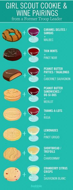 Girl Scout Cookies and Wine Pairings.