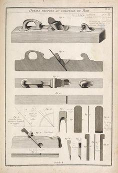 Outils propres au coroyage du bois.