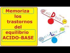 Interpretación Gasometría durante la guardia + EJEMPLO & VIDEO - Medicina mnemotecnias