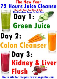 New Year Juice Cleanse #health #healthyeating http://livedan330.com/2015/01/03/72-hour-juice-cleanse-new-year/