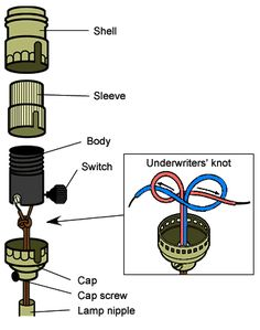diy how to wire a lamp diy lighting shades pinterest rh pinterest com Lamp Wiring Diagram Two Sockets Splice in a Light Switch Diagram