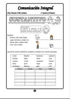 89 Best Grammar images in 2019 | Spanish classroom, Learning