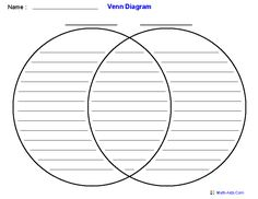 bie a simple blank venn diagram to help your students  beginning of year activity student selfies