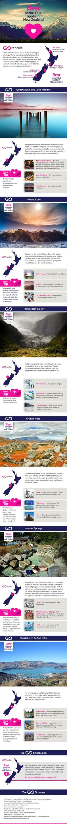 #Travel #Infographic: The Best Make Out Spots in #NewZealand