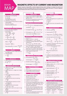 of and - - ForYou can find Physics and more on our website. Learn Physics, Physics Lessons, Physics Concepts, Basic Physics, Physics Formulas, Physics Notes, Physics Experiments, Chemistry Notes, Chemistry Lessons